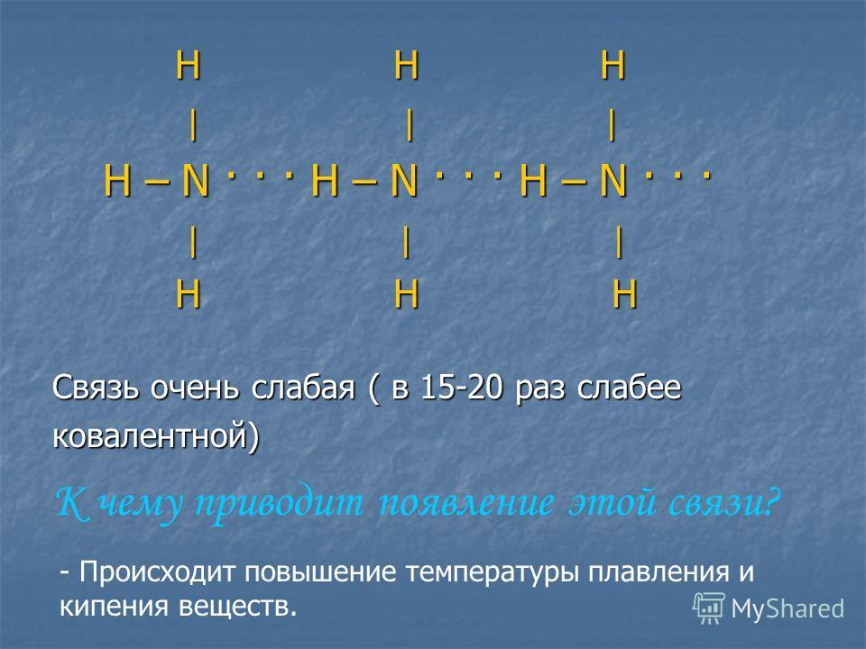H H H H H H | | | | | | Н – N · · · H – N · · · H – N · · · | | | | | | H H H H H H К чему приводит появлении этой связи? - Происходит повышении температуры плавления и кипения веществ. Связь очень слабая ( в 15-20 раз слабее ковалентной)