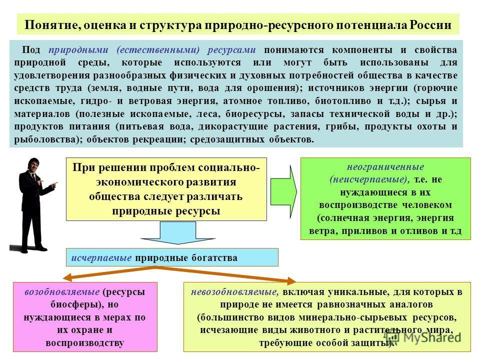 Проблемы природно-ресурсного потенциала россии