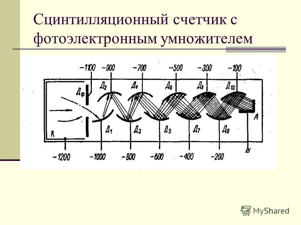 Сцинтилляционный счетчик с фотоэлектронным умножителем