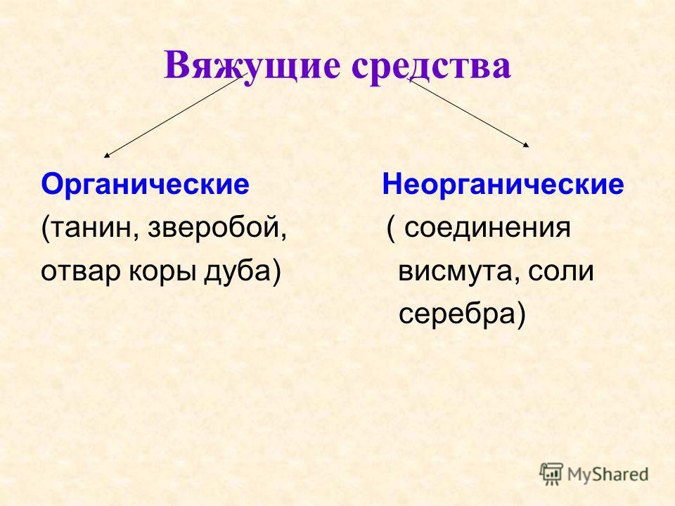 Вяжущие средства Органические Неорганические (танин, зверобой, ( соединения отвар коры дуба) висмута, соли серебра)