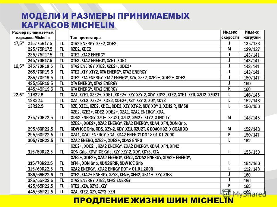 МОДЕЛИ И РАЗМЕРЫ ПРИНИМАЕМЫХ КАРКАСОВ MICHELIN