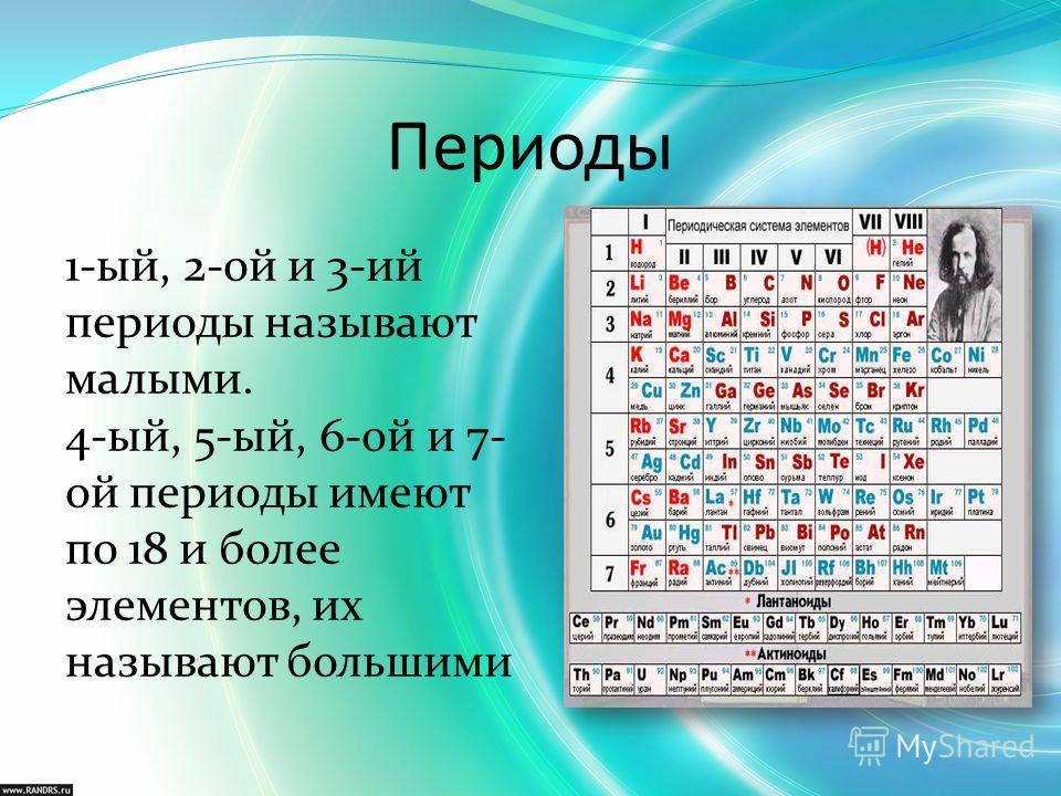 Периоды 1-ый, 2-ой и 3-ий периоды называют малыми. 4-ый, 5-ый, 6-ой и 7- ой периоды имеют по 18 и более элементов, их называют большими