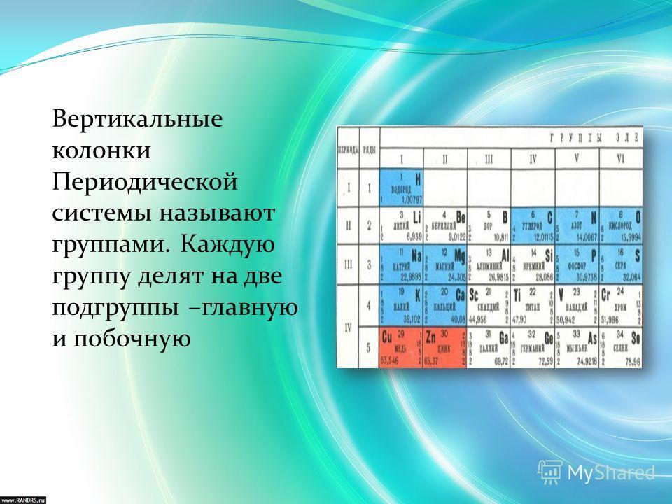 Вертикальные колонки Периодической системы называют группами. Каждую группу делят на две подгруппы –главную и побочную