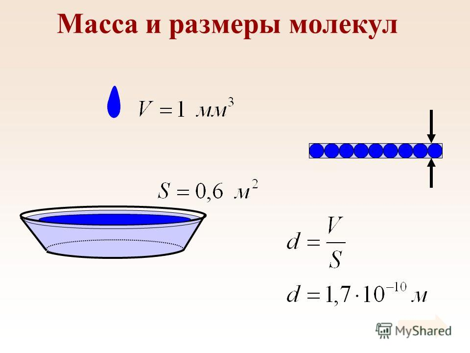 Масса и размеры молекул