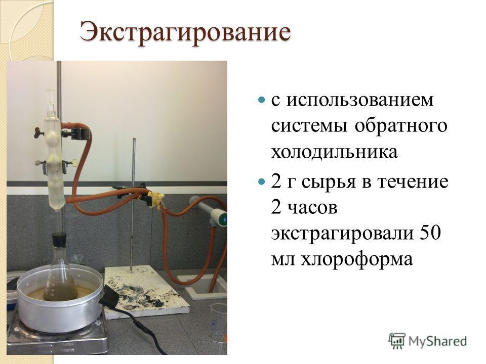 Экстрагирование с использованием системы обратного холодильника 2 г сырья в течение 2 часов экстрагировали 50 мл хлороформа