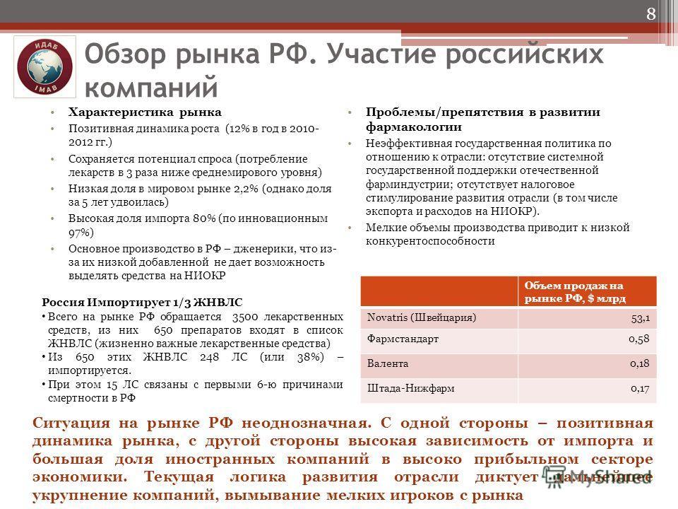 Обзор рынка РФ. Участие российских компаний 8 Ситуация на рынке РФ неоднозначная. С одной стороны – позитивная динамика рынка, с другой стороны высокая зависимость от импорта и большая доля иностранных компаний в высоко прибыльном секторе экономики.