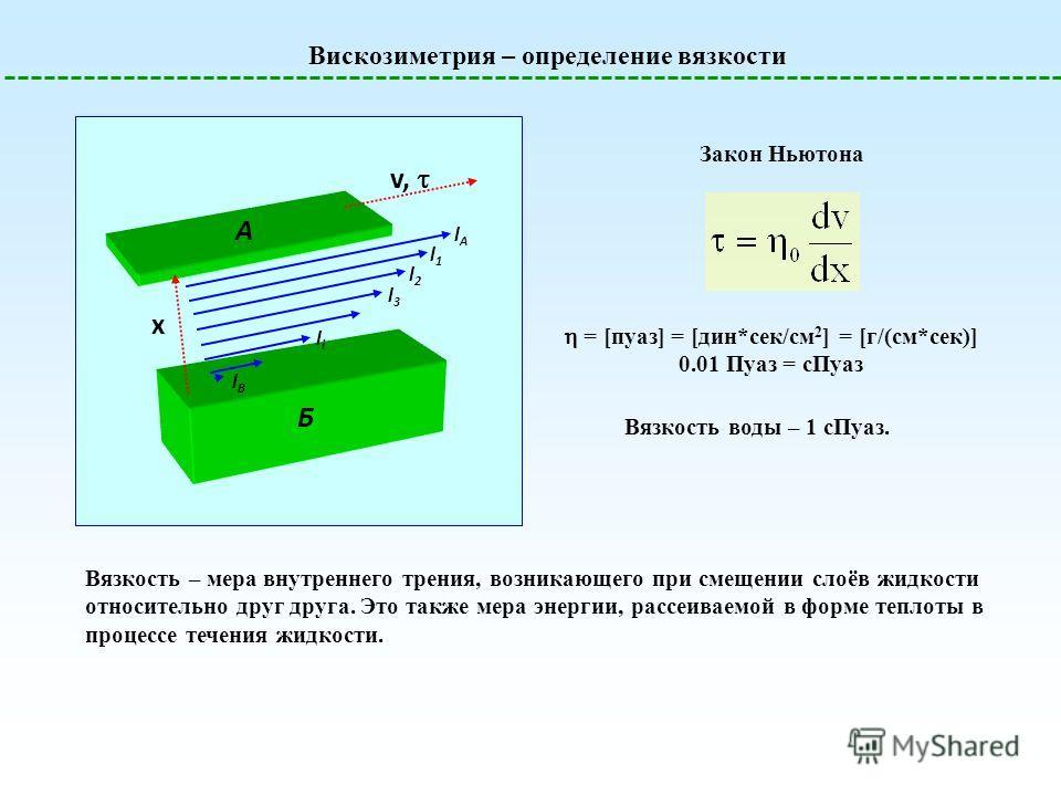 Вискозиметрия – определение вязкости A Б v, x lAlA lBlB l1l1 l2l2 l3l3 lili Закон Ньютона = [пуаз] = [дин*сек/см 2 ] = [г/(см*сек)] 0.01 Пуаз = с Пуаз Вязкость воды – 1 с Пуаз. Вязкость – мера внутреннего трения, возникающего при смещении слоёв жидко