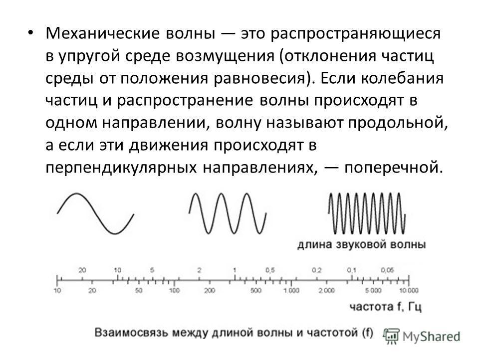 Механические волны это распространяющиеся в упругой среде возмущения (отклонения частиц среды от положения равновесия). Если колебания частиц и распространение волны происходят в одном направлении, волну называют продольной, а если эти движения проис