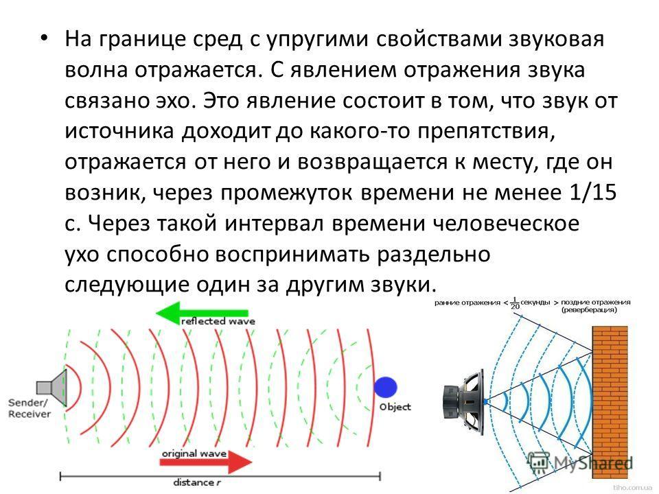 На границе сред с упругими свойствами звуковая волна отражается. С явлением отражения звука связано эхо. Это явление состоит в том, что звук от источника доходит до какого-то препятствия, отражается от него и возвращается к месту, где он возник, чере