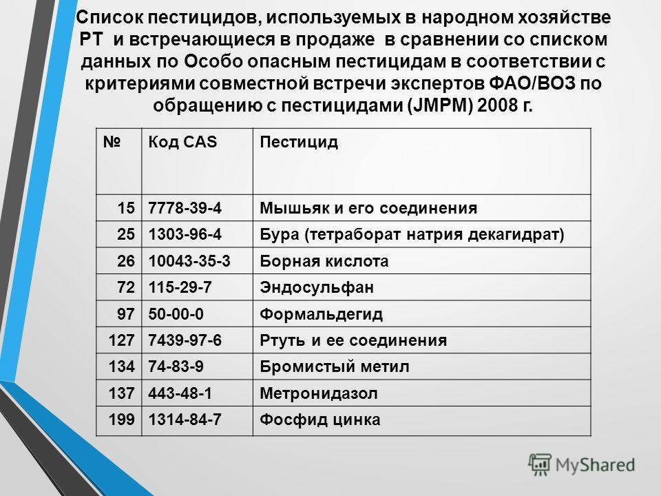 Список пестицидов, используемых в народном хозяйстве РТ и встречающиеся в продаже в сравнении со списком данных по Особо опасным пестицидам в соответствии с критериями совместной встречи экспертов ФАО/ВОЗ по обращению с пестицидами (JMPM) 2008 г. Код