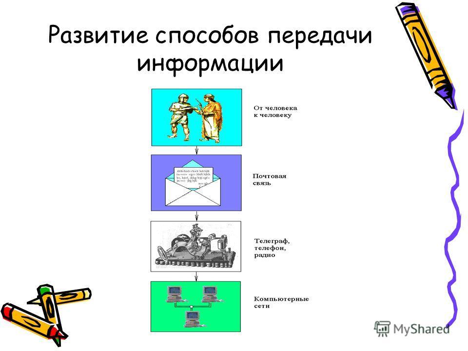 Развитие способов передачи информации