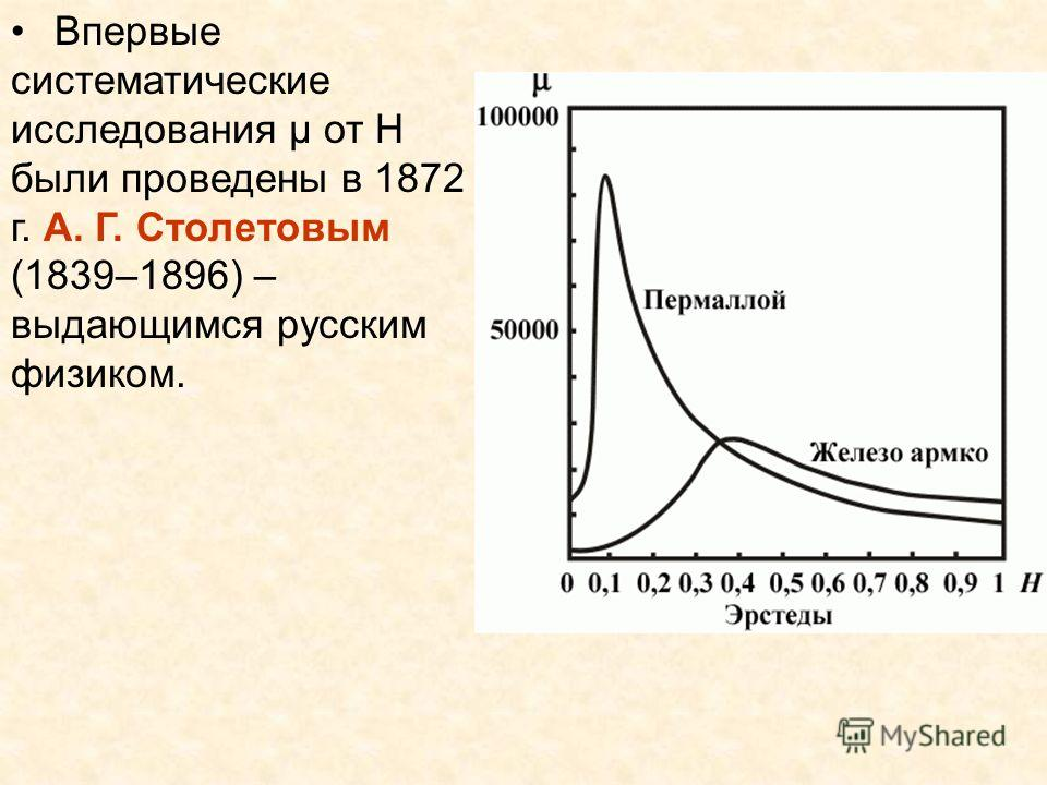 Впервые систематические исследования μ от Н были проведены в 1872 г. А. Г. Столетовым (1839–1896) – выдающимся русским физиком.