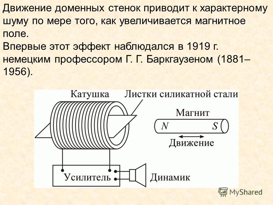 Движение доменных стенок приводит к характерному шуму по мере того, как увеличивается магнитное поле. Впервые этот эффект наблюдался в 1919 г. немецким профессором Г. Г. Баркгаузеном (1881– 1956).