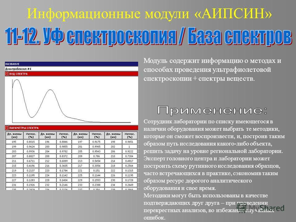 Информационные модули «АИПСИН» Модуль содержит информацию о методах и способах проведения ультрафиолетовой спектроскопии + спектры веществ. Сотрудник лаборатории по списку имеющегося в наличии оборудования может выбрать те методики, которые он сможет