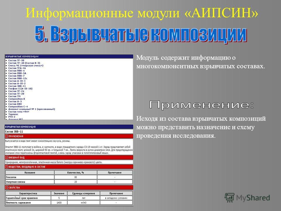 Информационные модули «АИПСИН» Модуль содержит информацию о многокомпонентных взрывчатых составах. Исходя из состава взрывчатых композиций можно представить назначение и схему проведения исследования.