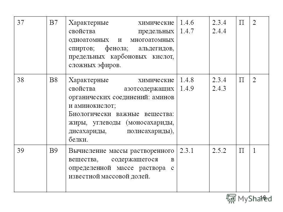 37В7Характерные химические свойства предельных одноатомных и многоатомных спиртов; фенола; альдегидов, предельных карбоновых кислот, сложных эфиров. 1.4.6 1.4.7 2.3.4 2.4.4 П2 38В8Характерные химические свойства азотсодержащих органических соединений