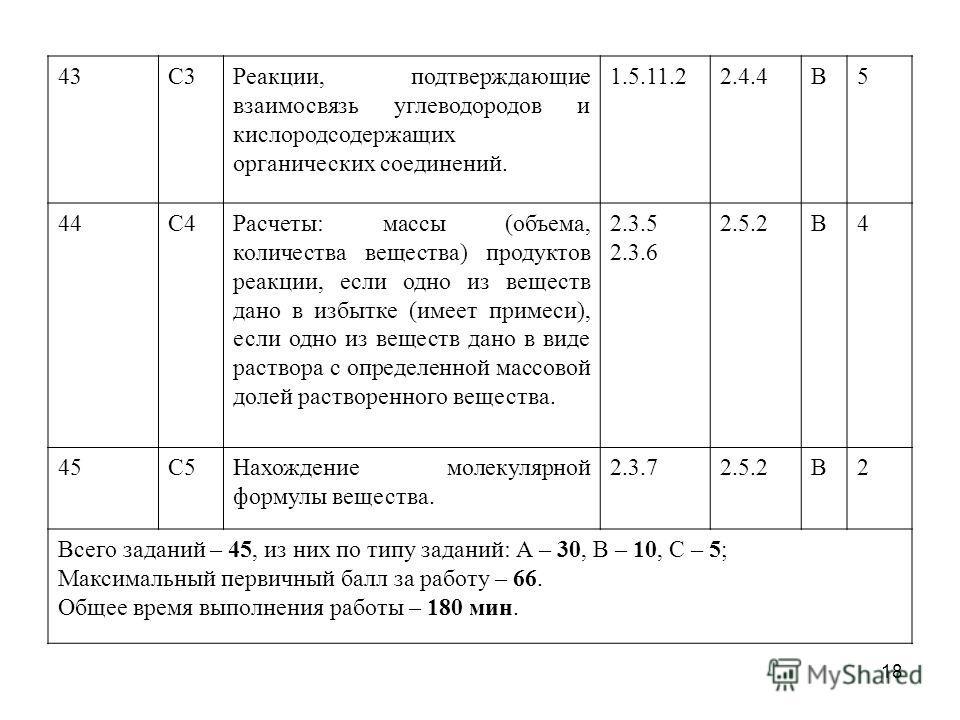 43С3Реакции, подтверждающие взаимосвязь углеводородов и кислородсодержащих органических соединений. 1.5.11.22.4.4В5 44С4Расчеты: массы (объема, количества вещества) продуктов реакции, если одно из веществ дано в избытке (имеет примеси), если одно из
