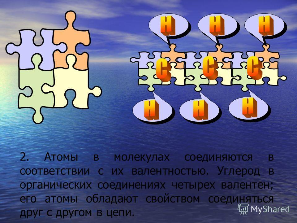 2. Атомы в молекулах соединяются в соответствии с их валентностью. Углерод в органических соединениях четырех валентен; его атомы обладают свойством соединяться друг с другом в цепи.