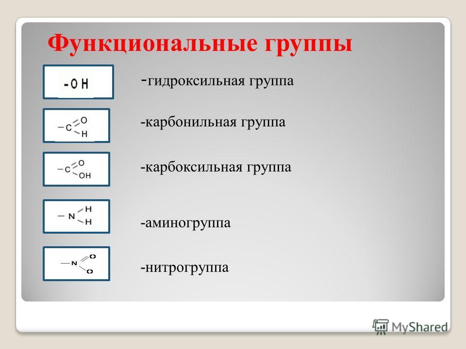 Функциональные группы - гидроксильная группа -карбонильная группа -карбоксильная группа -аминогруппа -нитрогруппа