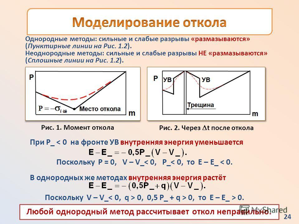 23 1. Одиночный откол. 2. Множественный откол. 3. Откол с дроблением вещества. + х + + х х Рис. 1 Рис. 2 Рис. 3 Однородные методы с «размазыванием» разрывов в принципе не могут описать ни одно из указанных решений. Погрешность математического моделир