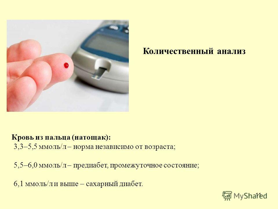 11 Кровь из пальца (натощак): 3,3–5,5 ммоль/л – норма независимо от возраста; 5,5–6,0 ммоль/л – предиабет, промежуточное состояние; 6,1 ммоль/л и выше – сахарный диабет. Количественный анализ