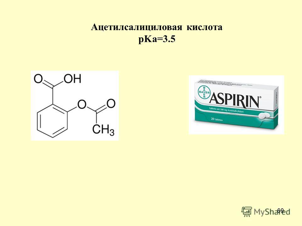 69 Ацетилсалициловая кислота pKa=3.5