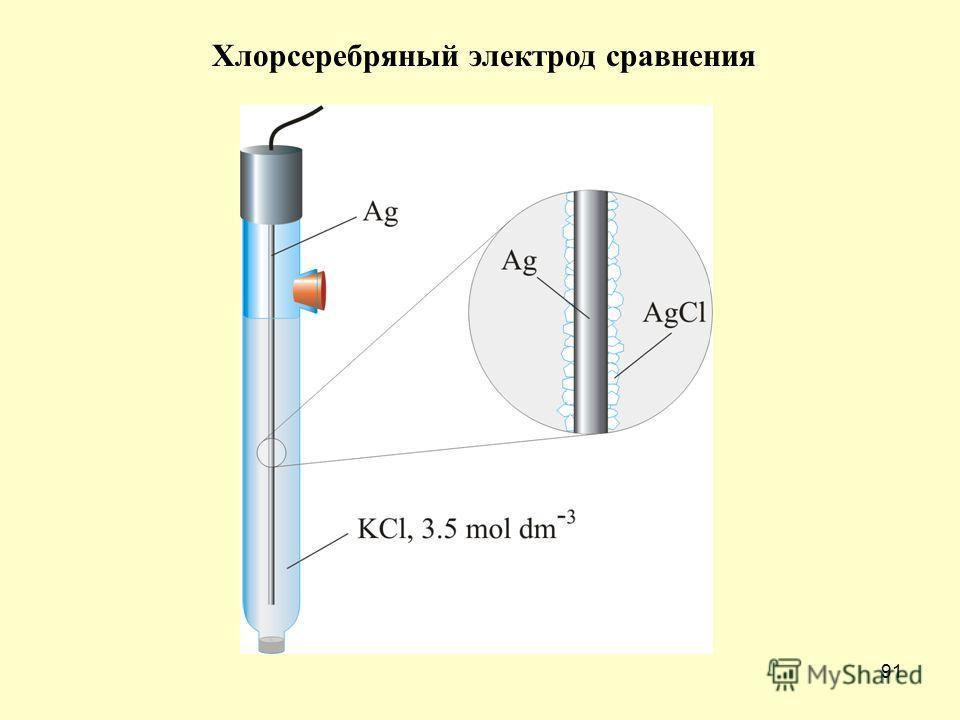 91 Хлорсеребряный электрод сравнения