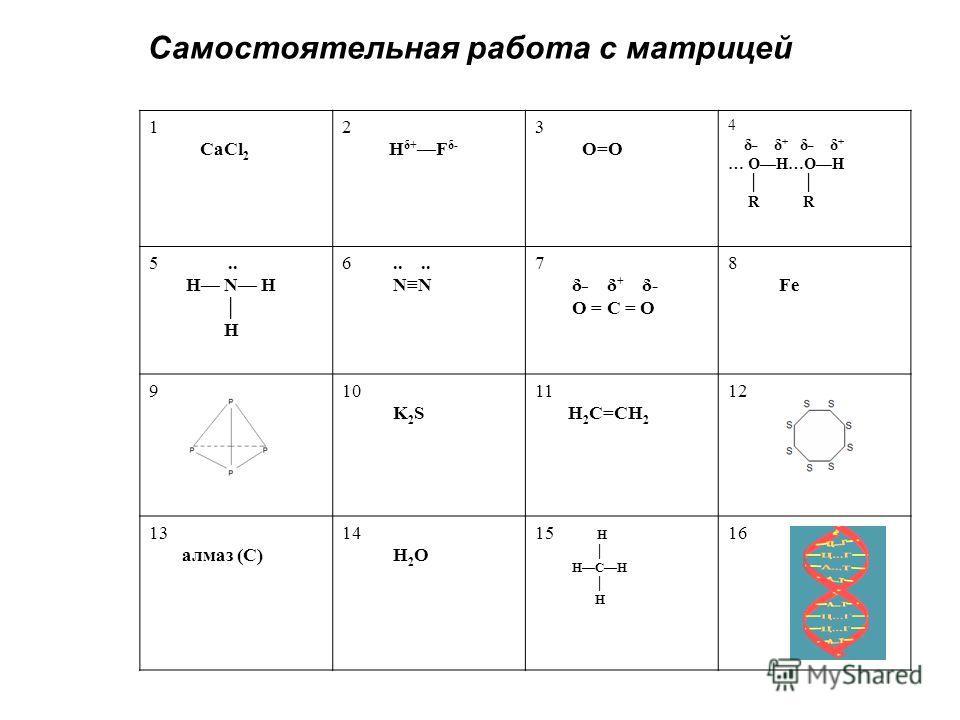 Самостоятельная работа с матрицей 1 CaCl 2 2 H δ+ F δ- 3 O=O 4 δ _ δ + δ _ δ + … OH…OH R R 5.. H N H H 6.... NN 7 δ _ δ + δ- O = C = O 8 Fe 9 10 K 2 S 11 H 2 C=CH 2 12 13 алмаз (С) 14 H 2 О 15 H HCH H 16