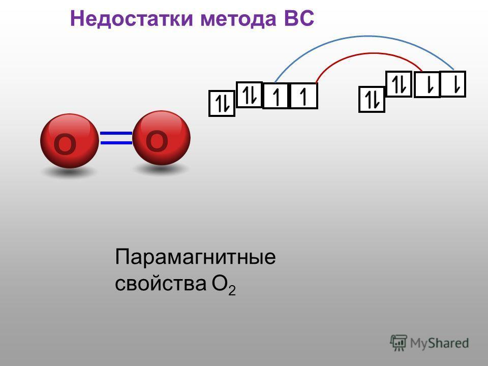 Недостатки метода ВС Парамагнитные свойства О 2
