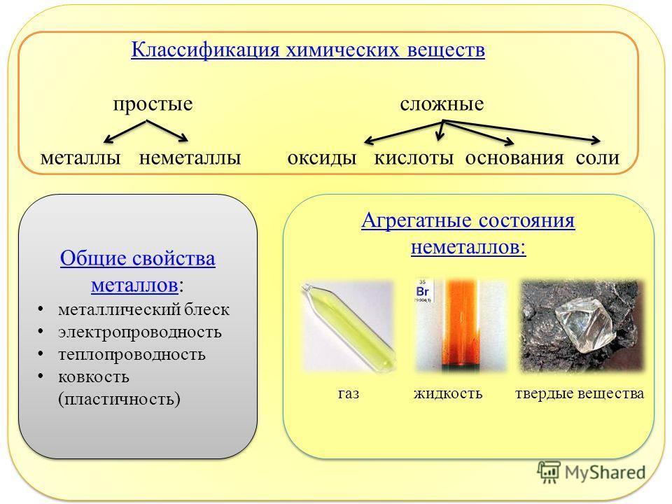 Классификация химических веществ Классификация химических веществ простые сложные металлы неметаллы оксиды кислоты основания соли Общие свойства металлов Общие свойства металлов: металлический блеск электропроводность теплопроводность ковкость (пласт