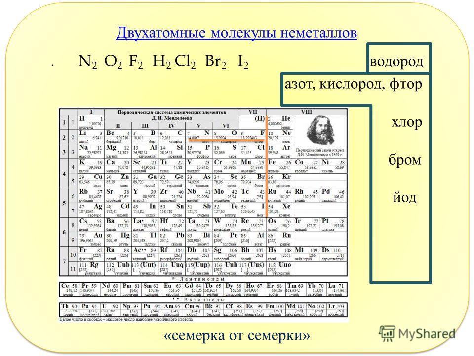 Двухатомные молекулы неметаллов Двухатомные молекулы неметаллов. N 2 O 2 F 2 H 2 Cl 2 Br 2 I 2 водород азот, кислород, фтор хлор бром йод «семерка от семерки», Двухатомные молекулы неметаллов Двухатомные молекулы неметаллов. N 2 O 2 F 2 H 2 Cl 2 Br 2