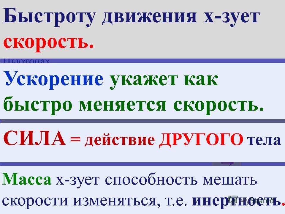 30 см 3 40 см 3 V= V= 10 см 3 m,гm,г V,см 3, г/см 3, кг/см 3 вещество m V = Плотности в г/см 3 Стекло - 2,5 Свинец - 11,3 Сталь - 7,8 Кирпич – 3,0 Алюминий – 2,7 Вывод:1. плотность первого тела г/см 3, вероятно оно состоит из … Плотность определяется
