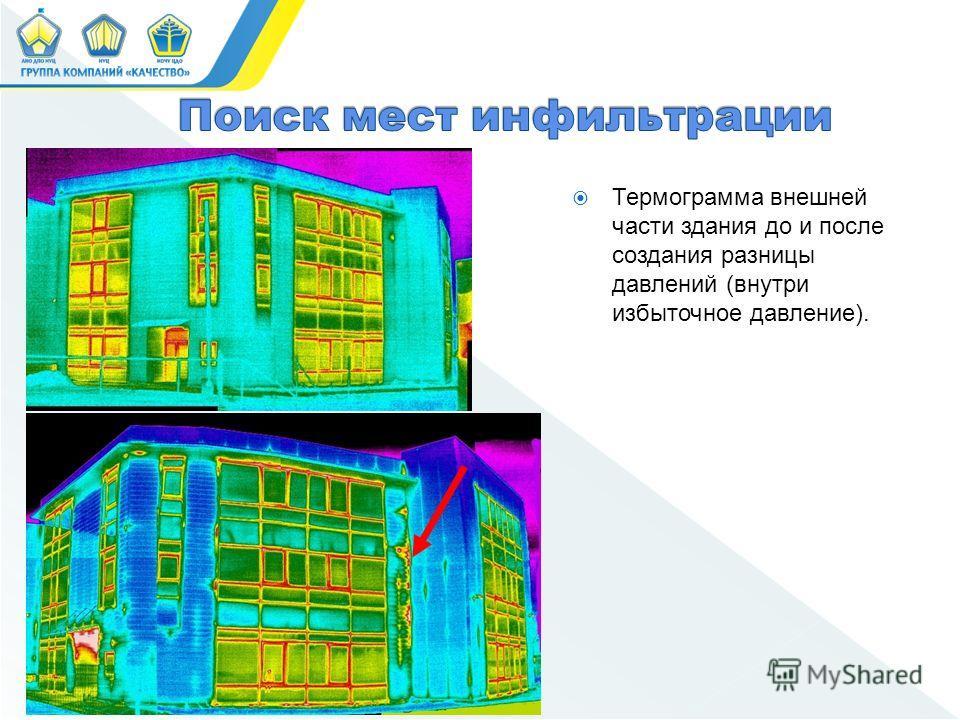 Термограмма внешней части здания до и после создания разницы давлений (внутри избыточное давление).