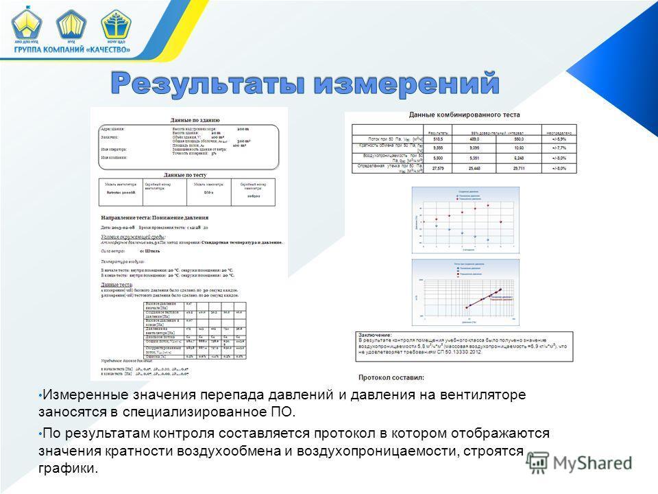 Измеренные значения перепада давлений и давления на вентиляторе заносятся в специализированное ПО. По результатам контроля составляется протокол в котором отображаются значения кратности воздухообмена и воздухопроницаемости, строятся графики.
