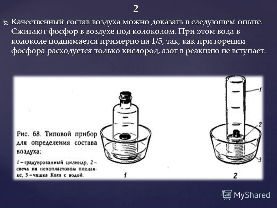 2 Качественный состав воздуха можно доказать в следующем опыте. Сжигают фосфор в воздухе под колоколом. При этом вода в колоколе поднимается примерно на 1/5, так, как при горении фосфора расходуется только кислород, азот в реакцию не вступает. Качест