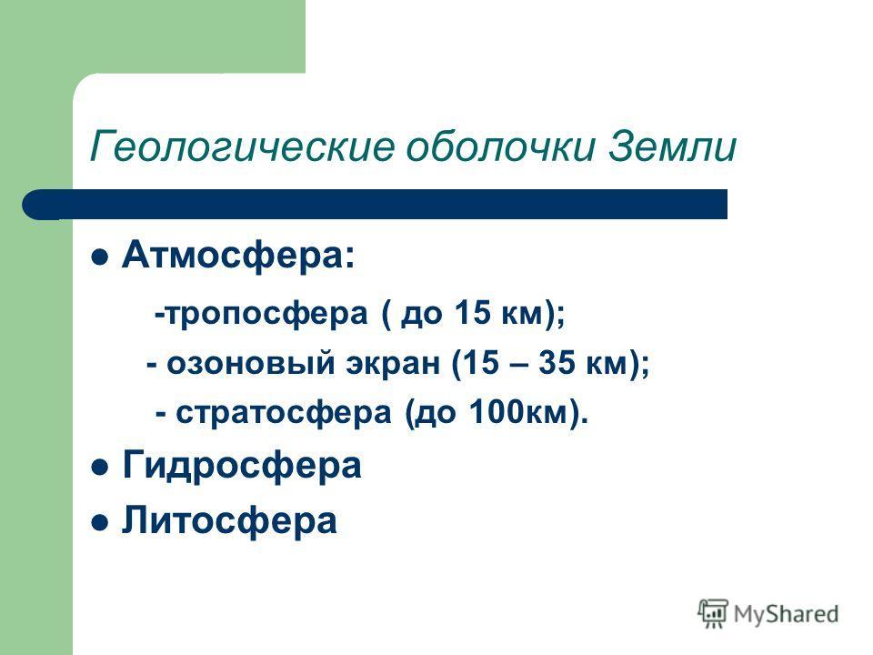 Геологические оболочки Земли Атмосфера: -тропосфера ( до 15 км); - озоновый экран (15 – 35 км); - стратосфера (до 100 км). Гидросфера Литосфера
