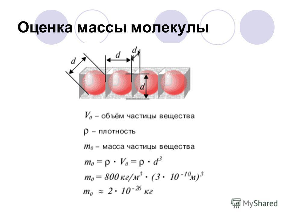Оценка массы молекулы