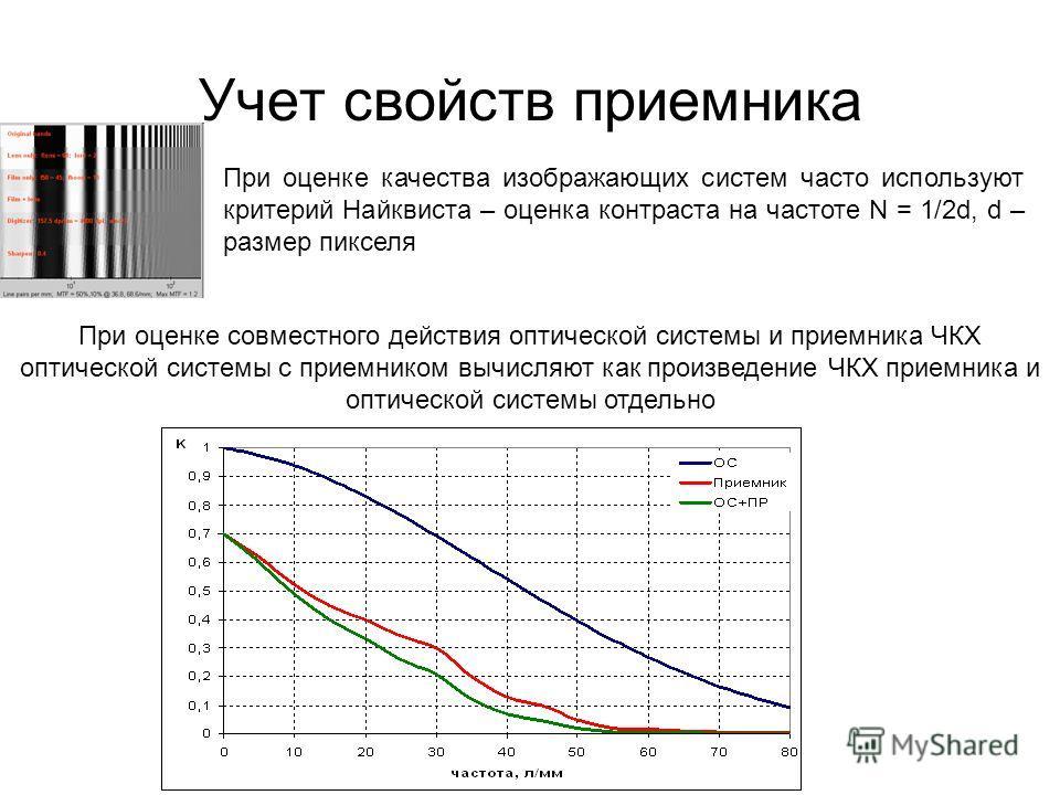 Учет свойств приемника При оценке качества изображающих систем часто используют критерий Найквиста – оценка контраста на частоте N = 1/2d, d – размер пикселя При оценке совместного действия оптической системы и приемника ЧКХ оптической системы с прие