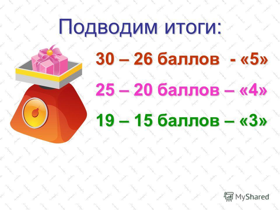 Подводим итоги: 30 – 26 баллов - «5» 25 – 20 баллов – «4» 19 – 15 баллов – «3»