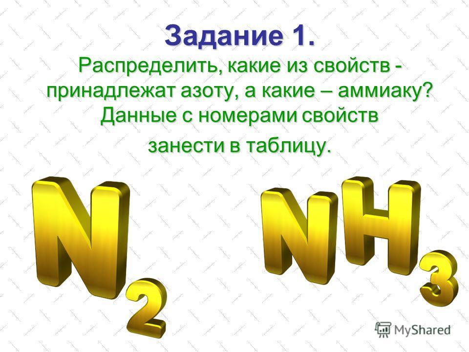 Задание 1. Распределить, какие из свойств - принадлежат азоту, а какие – аммиаку? Данные с номерами свойств занести в таблицу.
