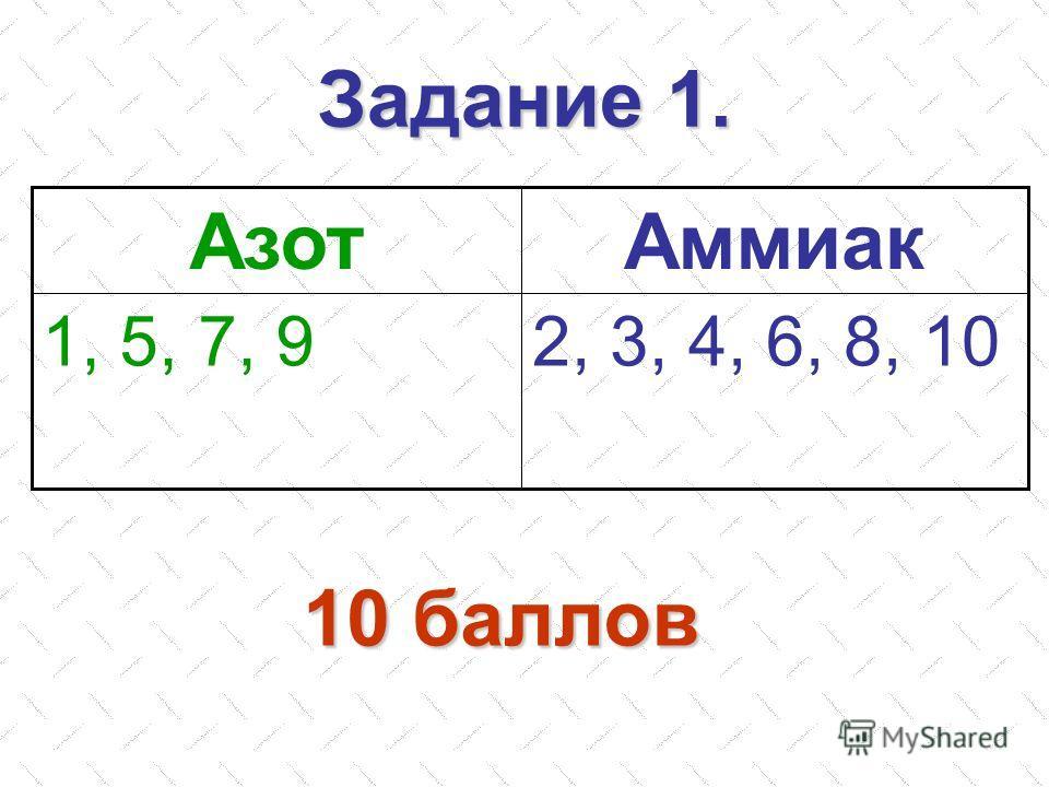 Задание 1. 2, 3, 4, 6, 8, 101, 5, 7, 9 Аммиак Азот 10 баллов