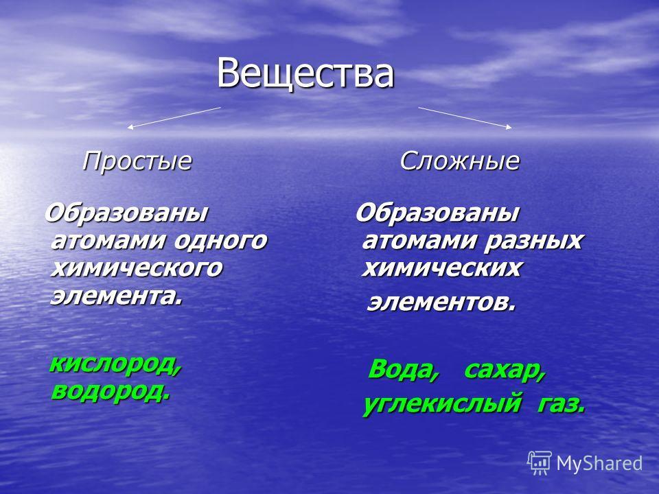 Вещества Вещества Сложные Сложные Простые Образованы атомами одного химического элемента. Образованы атомами одного химического элемента. кислород, водород. кислород, водород. Образованы атомами разных химических Образованы атомами разных химических