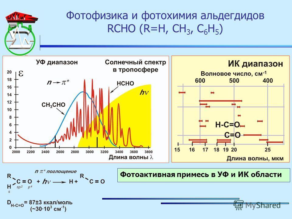 Фотофизика и фотохимия альдегдидов RCHO (R=H, CH 3, C 6 H 5 ) Фотоактивная примесь в УФ и ИК области