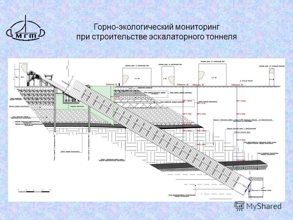 Горно-экологический мониторинг при строительстве эскалаторного тоннеля