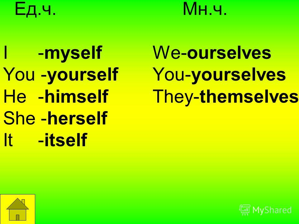 Ед.ч. Мн.ч. I -myselfWe-ourselves You -yourselfYou-yourselves He -himselfThey-themselves She -herself It -itself