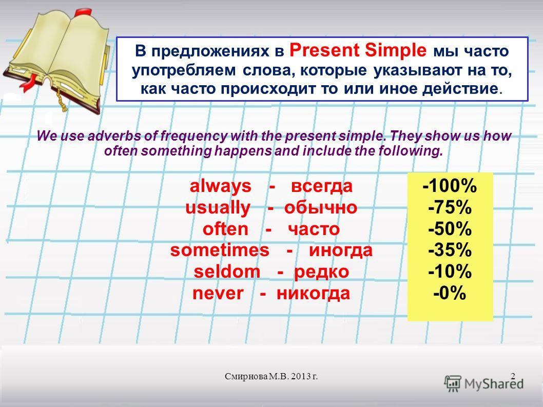 always - всегда usually - обычно often - часто sometimes - иногда seldom - редко never - никогда В предложениях в Present Simple мы часто употребляем слова, которые указывают на то, как часто происходит то или иное действие. We use adverbs of frequen