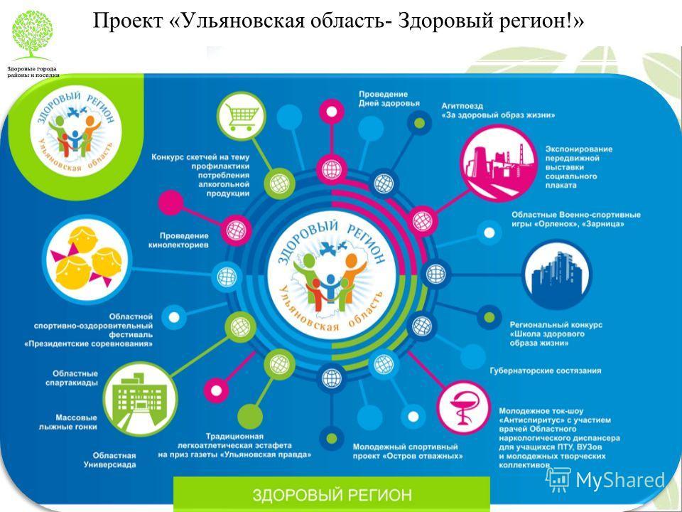 Проект «Ульяновская область- Здоровый регион!»