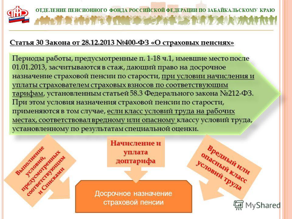 Ст 7 фз о трудовых пенсиях в рф