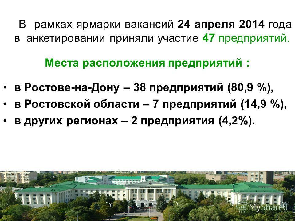 В рамках ярмарки вакансий 24 апреля 2014 года в анкетировании приняли участие 47 предприятий. Места расположения предприятий : в Ростове-на-Дону – 38 предприятий (80,9 %), в Ростовской области – 7 предприятий (14,9 %), в других регионах – 2 предприят