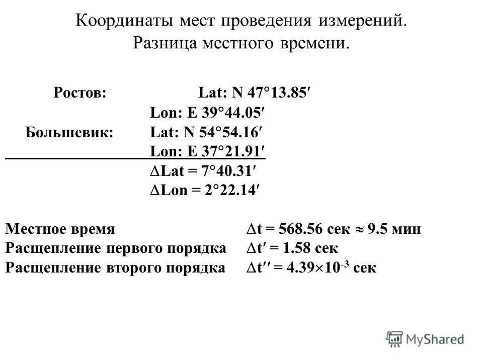 Координаты мест проведения измерений. Разница местного времени. Ростов:Lat: N 47 13.85 Lon: E 39 44.05 Большевик:Lat: N 54 54.16 Lon: E 37 21.91 Lat = 7 40.31 Lon = 2 22.14 Местное время t = 568.56 сек 9.5 мин Расщепление первого порядка t = 1.58 сек